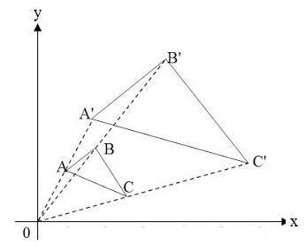 Geometri Transformasi Dilatasi Madematika