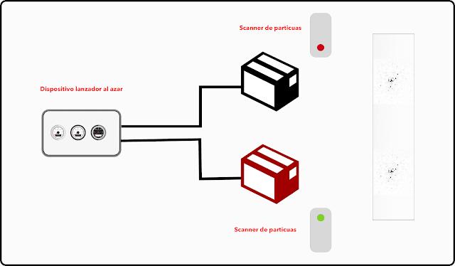 resultado-con-sensores