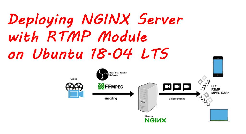 Deploying NGINX with RTMP module on Ubuntu 18 04 LTS | My