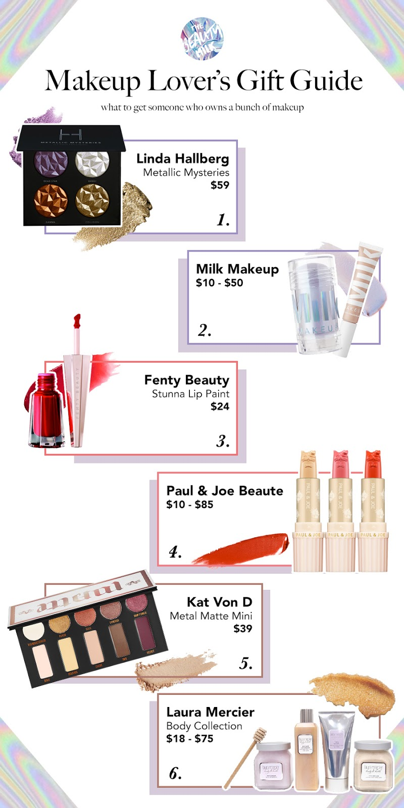 holiday christmas makeup lovers beauty gift guide shopping women