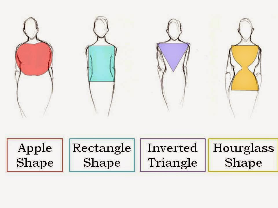 find-your-shape-body-type-to-find-the-most-perfect-wedding-dress-apple-rectangle-inverted-traingle-hourglass