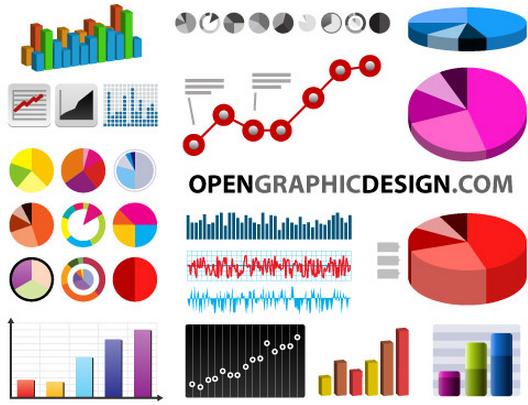 Como usar gráficos no Excel