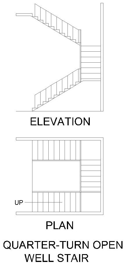 House Styler Types Of Stair Styles