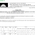 DSSSB 2017 Recruitment Notification for 1074 Posts PDF
