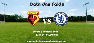 Data dan Fakta Antasy Premier League GW 26 Watford vs Chelsea Fantasi Manager Indonesia