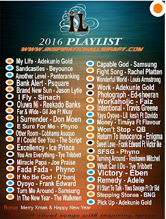 Inspirational library top 40 2016 song playlist