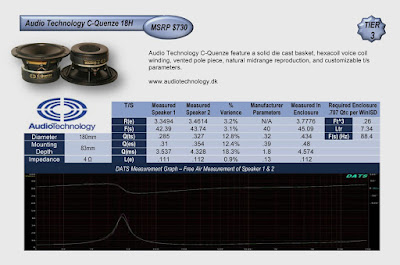 Image of performance Chart of Audio Technology C-QUENZE 18H speakers