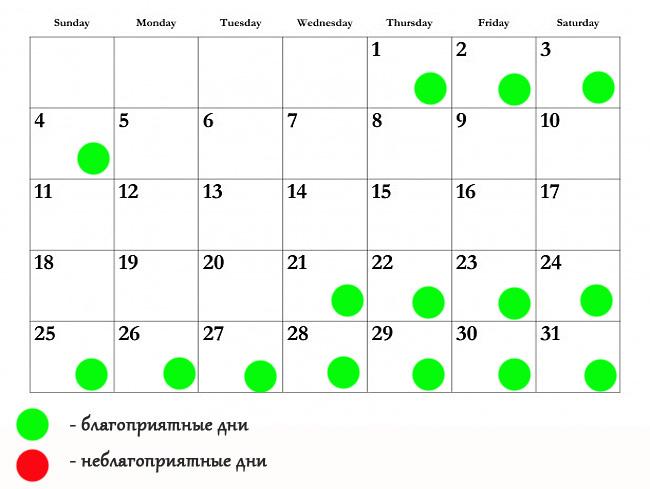 похудения по лунному календарю