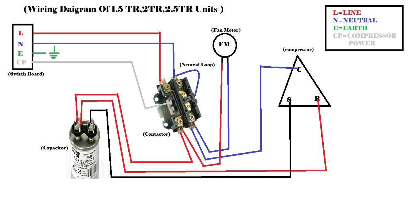 Indoor unit wiring diagram of 1.5TR 2TR 2.5TR unit