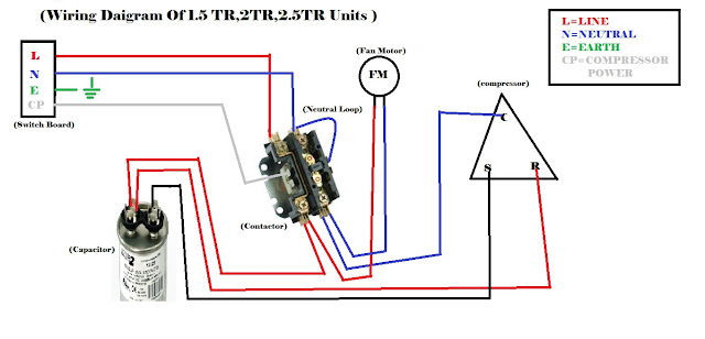 wiring 88 s10 air conditioner compressor wiring diagram full