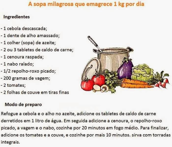 Dieta Da Sopa Milagrosa Despues De La Regla Puedo Salir Embarazada