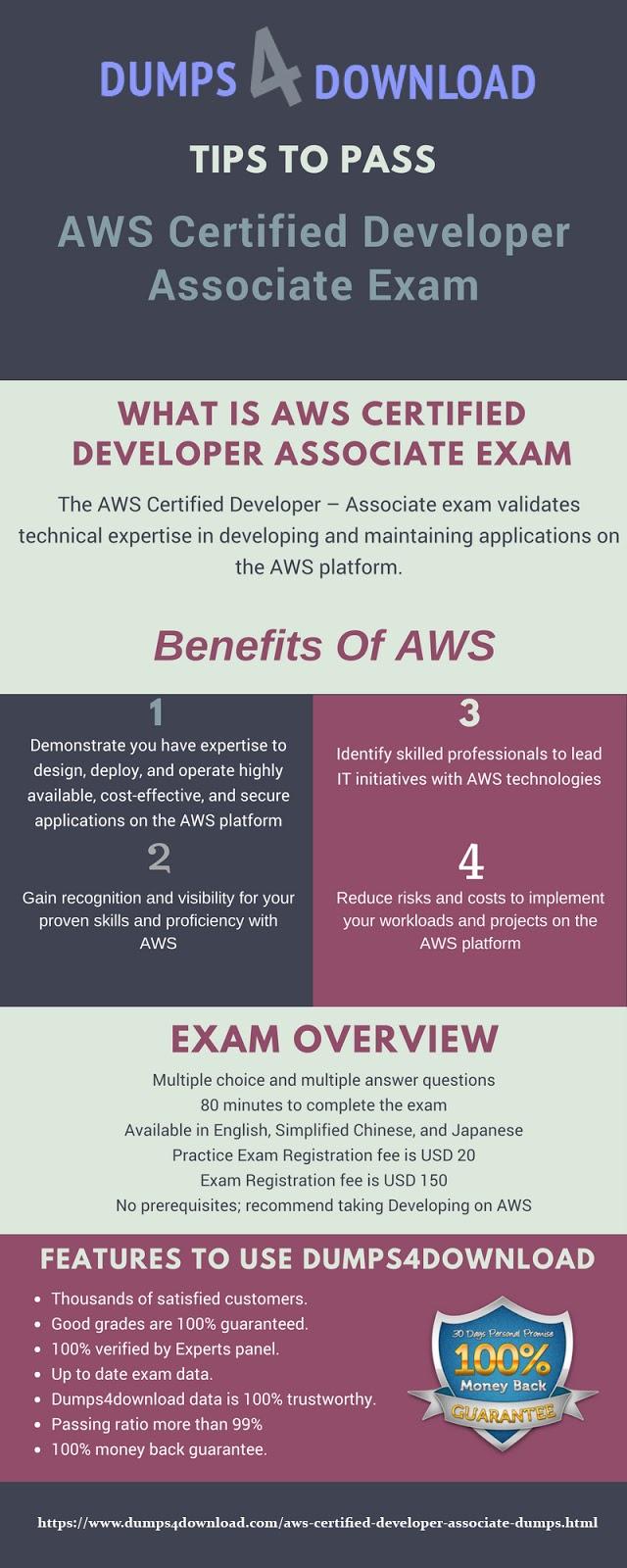 Aws certified developer associate dumps questions amazon web services aws certified developer associate level 1betcityfo Images