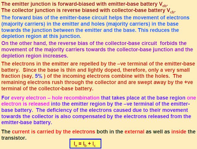 junction transistor,action of npn,pnp transistor,comman base ampilifier,oscillator,