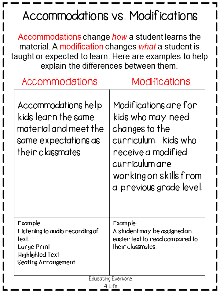 The Difference Between Accommodations And Modifications >> Educating Everyone 4 Life Accommodations Vs Modifications In The