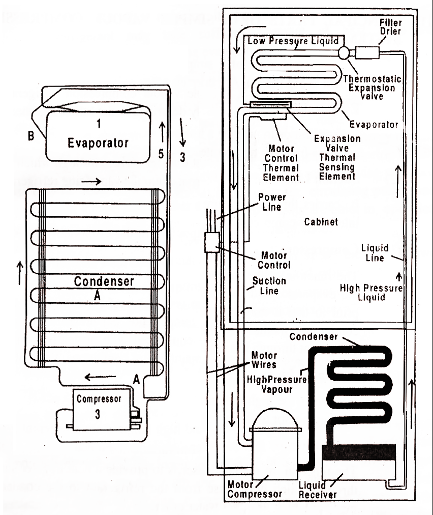 2 stroke diesel engine working diagram