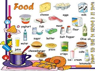 Materi bahasa inggris kelas 3 SD food and drink