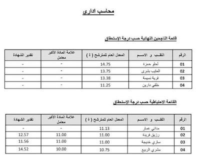 قائمة الماجحين النهائية حسب درجة الاستحقاق رتبة محاسب اداري