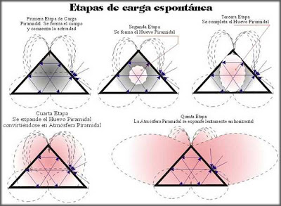 gran-piramide-giza-egipto-keops-magnetico-misterios-energia-nuclear