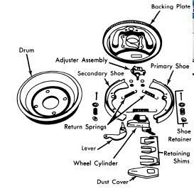 repair-manuals: Datsun (Nissan) B-210 & 610 1975 Brake