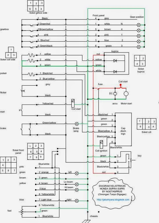 Wiring diagram motor supra fit diy enthusiasts wiring diagrams diagram kelistrikan motor rh bambang77irawan blogspot com induction motor wiring diagram motor control wiring diagrams asfbconference2016 Choice Image
