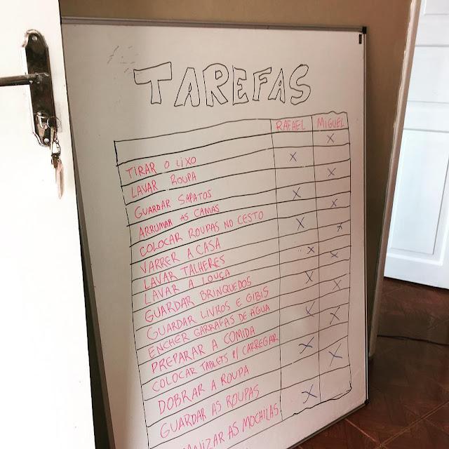 """Foto de um quadro de tarefas todo preenchido, com as colunas """"tarefas"""", """"rafael"""" e """"miguel""""."""
