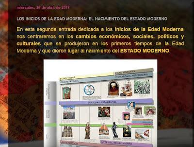 https://geohistoria2eso.blogspot.com.es/2017/04/los-inicios-de-la-edad-moderna-el.html