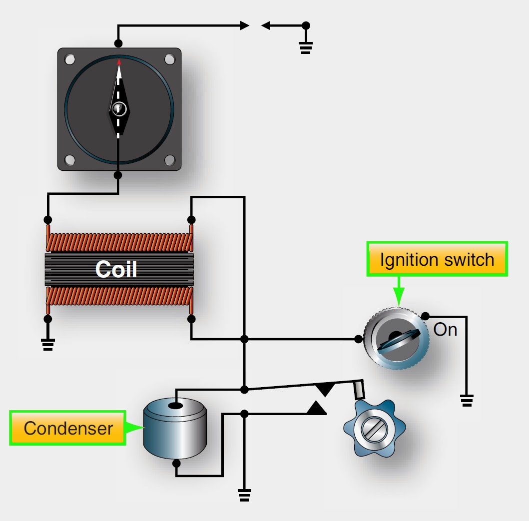 Wiring Key Switch Diagram Together With Ignition System Wiring Diagram