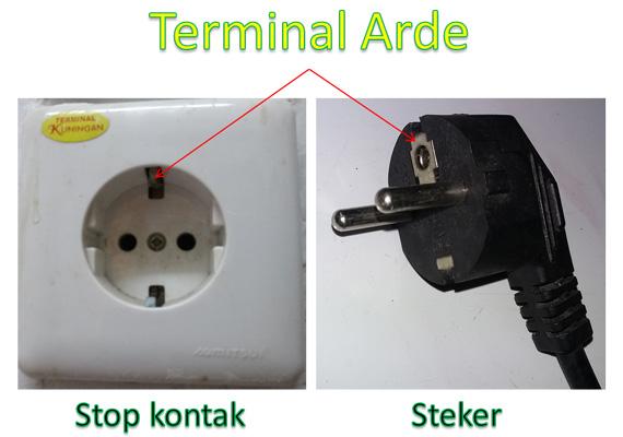 dan bagaimana Cara Memasang Arde yang benar pada instalasi listrik di rumah Cara Memasang Arde yang benar, dan berfungsi untuk keselamatan