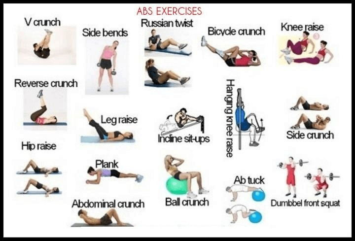 Great abdominal exercises 5 great abdominal exercises for Floor ab workouts