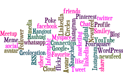 https://pixabay.com/static/uploads/photo/2015/03/05/23/39/word-cloud-661058_960_720.png
