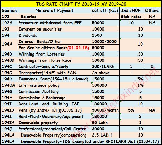 √ Tds Ppm Chart   TDS Graph