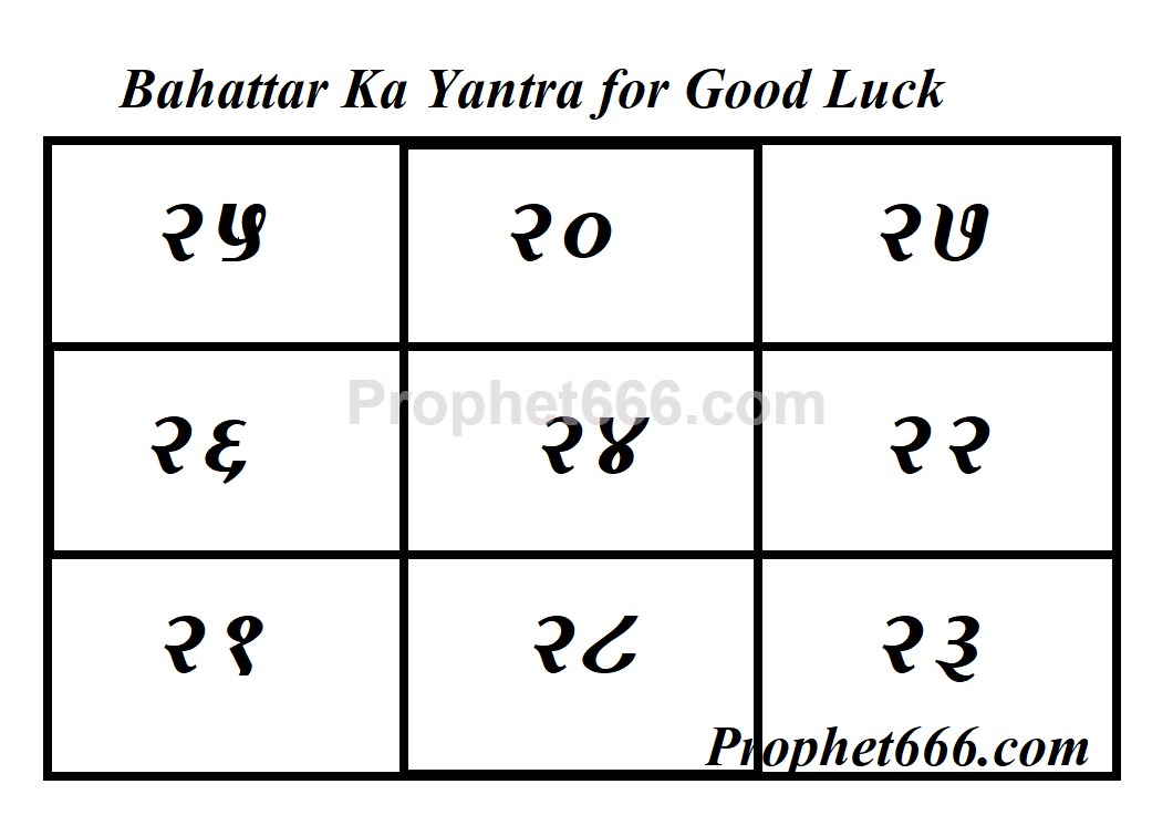 Bahattar Ka Yantra for Good Luck