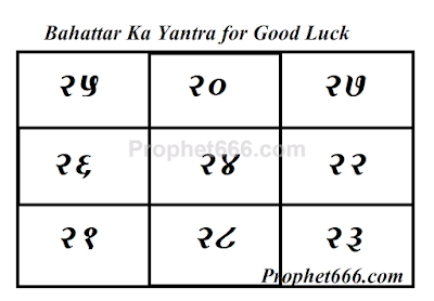 Bahattar Ka Yantra for Good Luck and Progeny
