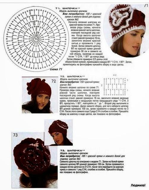 6 patrones de gorros crochet | Todo crochet