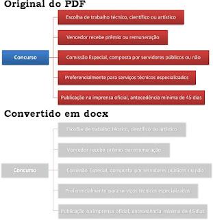 Diagrama convertido de PDF para Docx