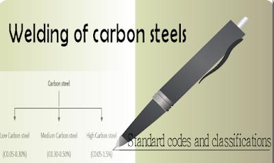 Welding of carbon steels