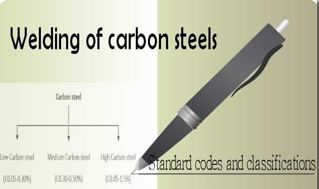 Welding of carbon steels: Standard codes and classifications