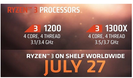 Ryzen 3 Processor