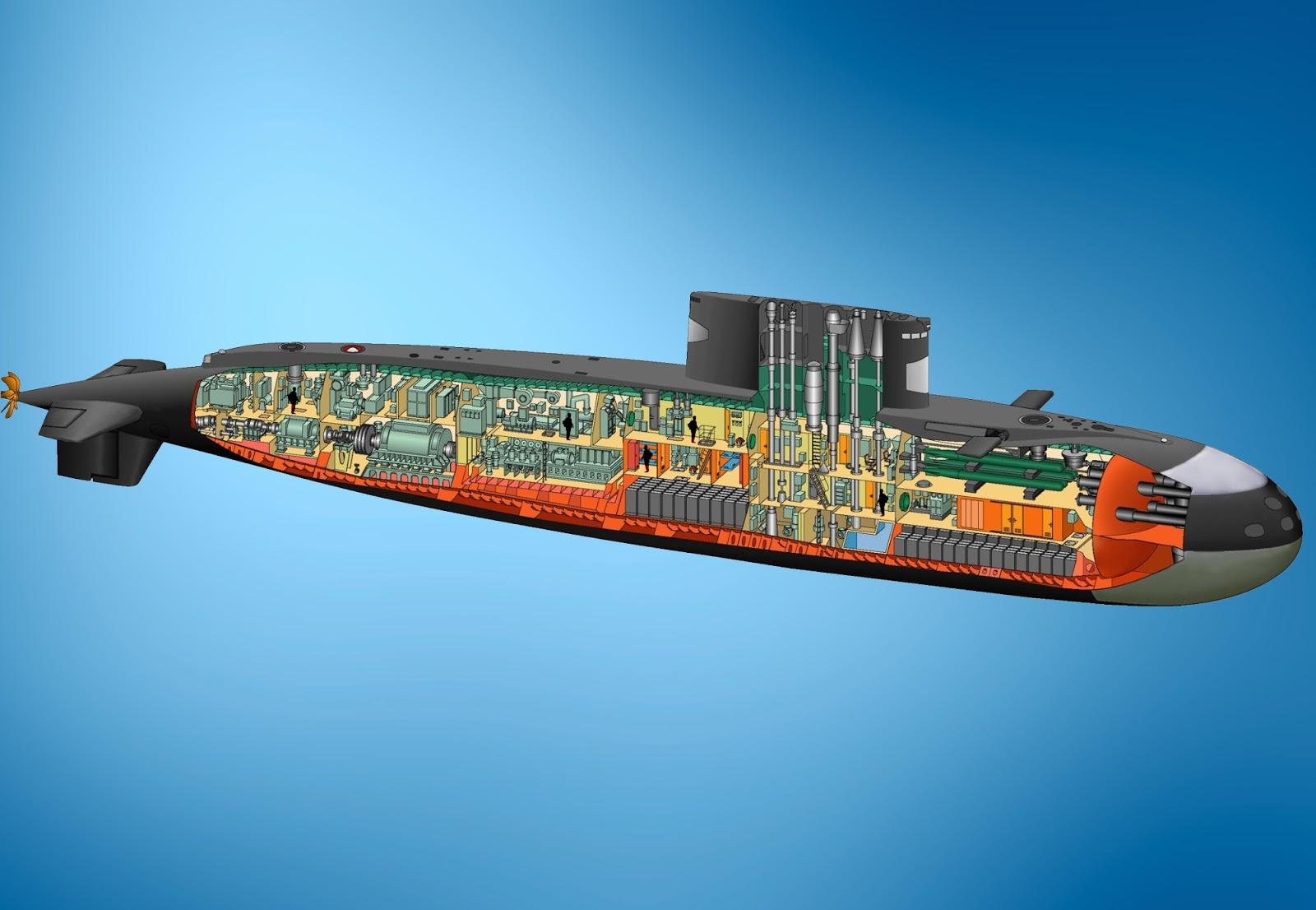 Kapal selam diesel elektrik Proyek 636 Varshavyanka