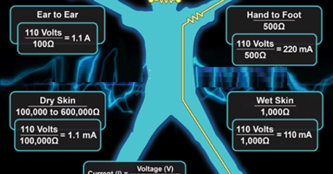 Typical Body Resistance & Current Flow ~ Electronic Engineer