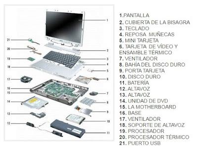 Por on Dell Laptop Parts Diagram