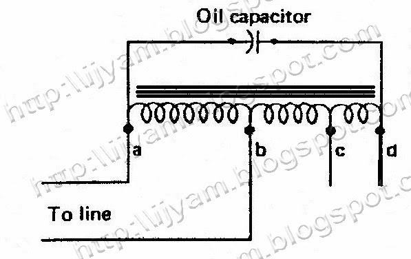 t1 line wiring wiring diagram schematic