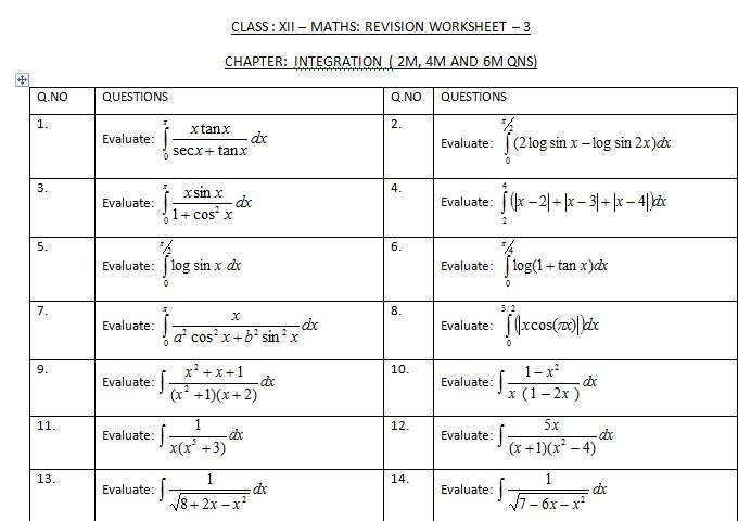 Kvasnapsmathsspot X I I Maths Revision Worksheet 3