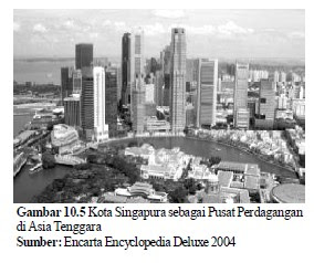 Sektor Ekonomi Singapura