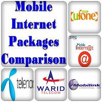 internet-packages-comparison