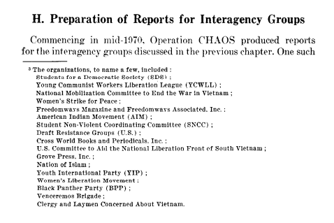 CENSORED NEWS: Operation Chaos targeted American Indian Movement