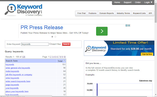 reasonable phrases from your core keyword to build a reasonable article