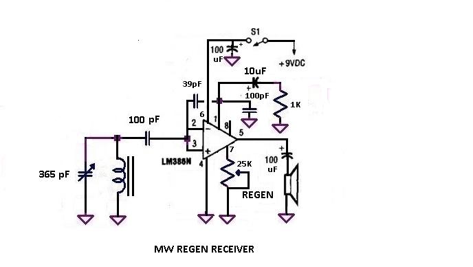 LA3ZA Radio & Electronics: Regenerative receiver based