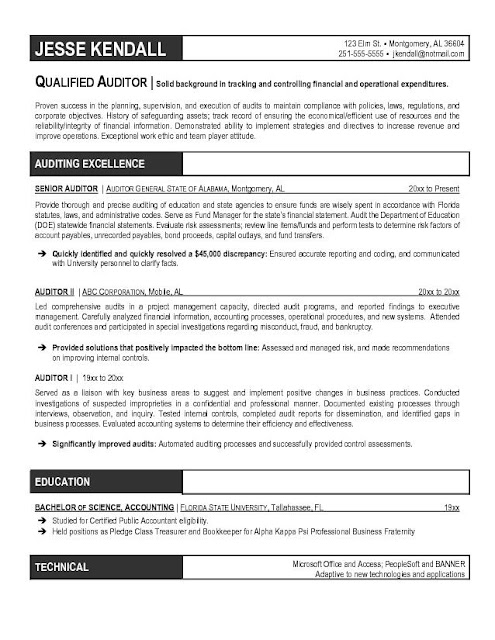 Federalist Papers - Library of Congress sample resume for cost
