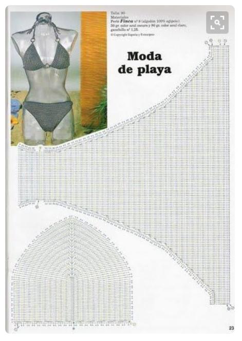 Novedades en El hilo rojo : Bikinis y tops para el veranito